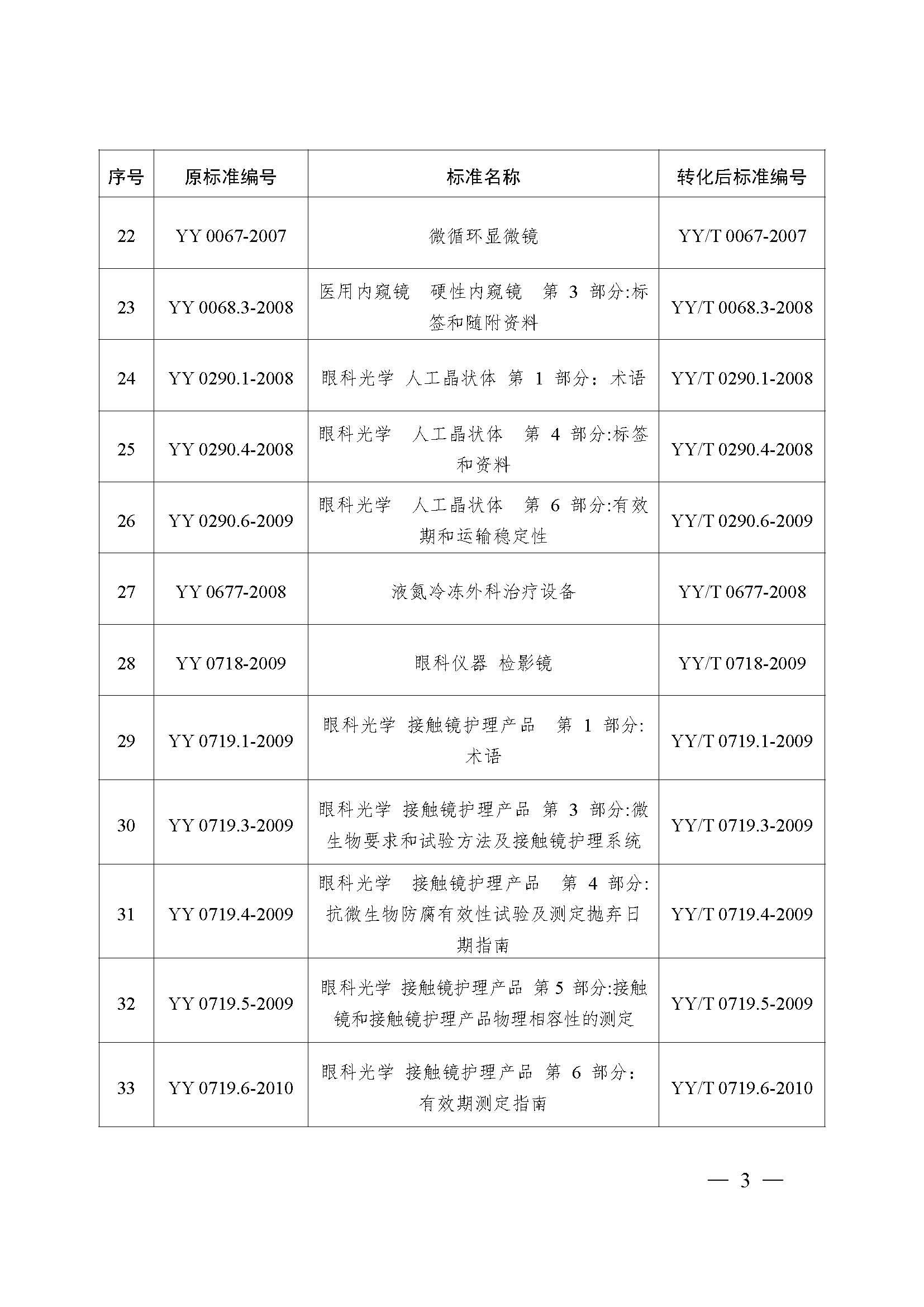 国家药品监督管理局2019年第106号公告附件_页面_3