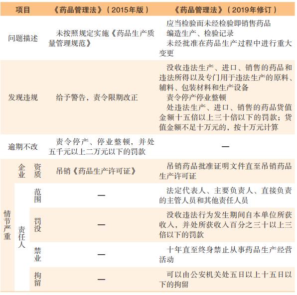 政策引领,中药产业奋力转型(一)